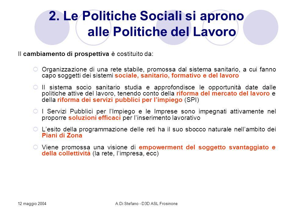 12 maggio 2004A.Di Stefano - D3D ASL Frosinone 2.