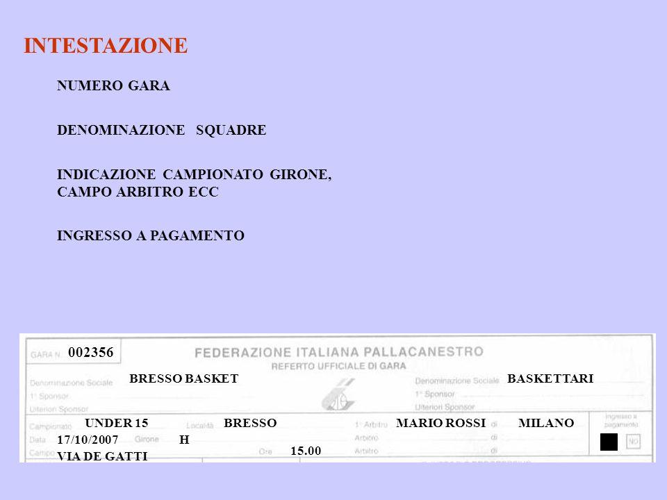 INTESTAZIONE NUMERO GARA DENOMINAZIONE SQUADRE INDICAZIONE CAMPIONATO GIRONE, CAMPO ARBITRO ECC INGRESSO A PAGAMENTO 002356 BRESSO BASKETBASKETTARI UNDER 15BRESSO 17/10/2007H VIA DE GATTI 15.00 MARIO ROSSIMILANO
