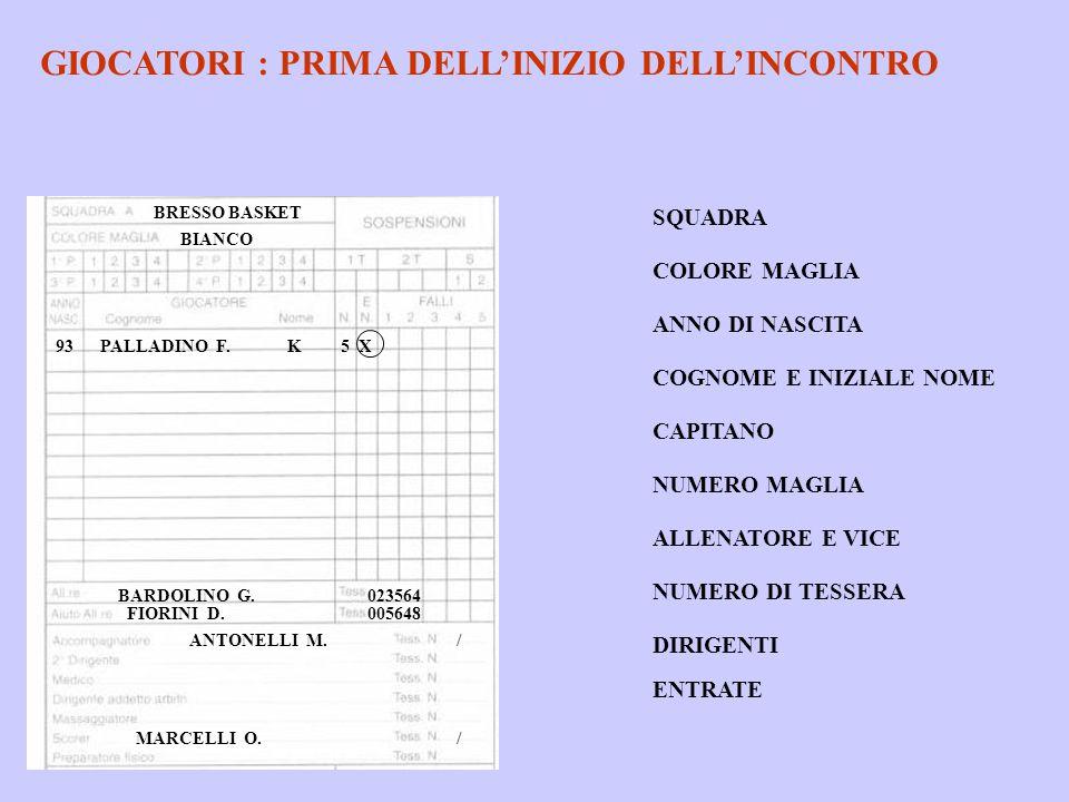 GIOCATORI : PRIMA DELL'INIZIO DELL'INCONTRO SQUADRA COLORE MAGLIA ANNO DI NASCITA COGNOME E INIZIALE NOME CAPITANO NUMERO MAGLIA ALLENATORE E VICE NUMERO DI TESSERA DIRIGENTI BRESSO BASKET BIANCO 93PALLADINO F.K5 BARDOLINO G.