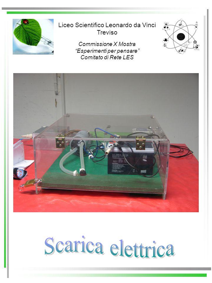 """Liceo Scientifico Leonardo da Vinci Treviso Commissione X Mostra """"Esperimenti per pensare"""" Comitato di Rete LES"""