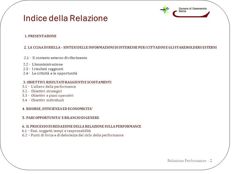 Indice della Relazione 1. PRESENTAZIONE 2.