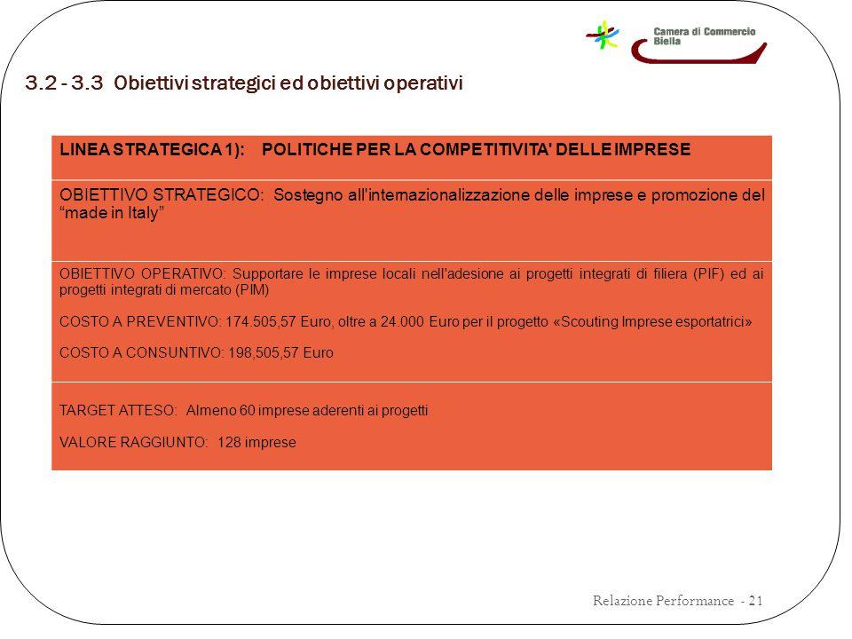 3.2 - 3.3 Obiettivi strategici ed obiettivi operativi Relazione Performance - 21 LINEA STRATEGICA 1): POLITICHE PER LA COMPETITIVITA DELLE IMPRESE OBIETTIVO STRATEGICO: Sostegno all internazionalizzazione delle imprese e promozione del made in Italy OBIETTIVO OPERATIVO: Supportare le imprese locali nell adesione ai progetti integrati di filiera (PIF) ed ai progetti integrati di mercato (PIM) COSTO A PREVENTIVO: 174.505,57 Euro, oltre a 24.000 Euro per il progetto «Scouting Imprese esportatrici» COSTO A CONSUNTIVO: 198,505,57 Euro TARGET ATTESO: Almeno 60 imprese aderenti ai progetti VALORE RAGGIUNTO: 128 imprese