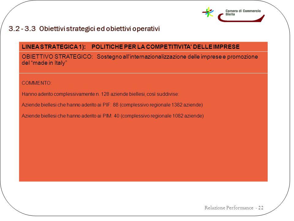 3.2 - 3.3 Obiettivi strategici ed obiettivi operativi Relazione Performance - 22 LINEA STRATEGICA 1): POLITICHE PER LA COMPETITIVITA DELLE IMPRESE OBIETTIVO STRATEGICO: Sostegno all internazionalizzazione delle imprese e promozione del made in Italy COMMENTO: Hanno aderito complessivamente n.