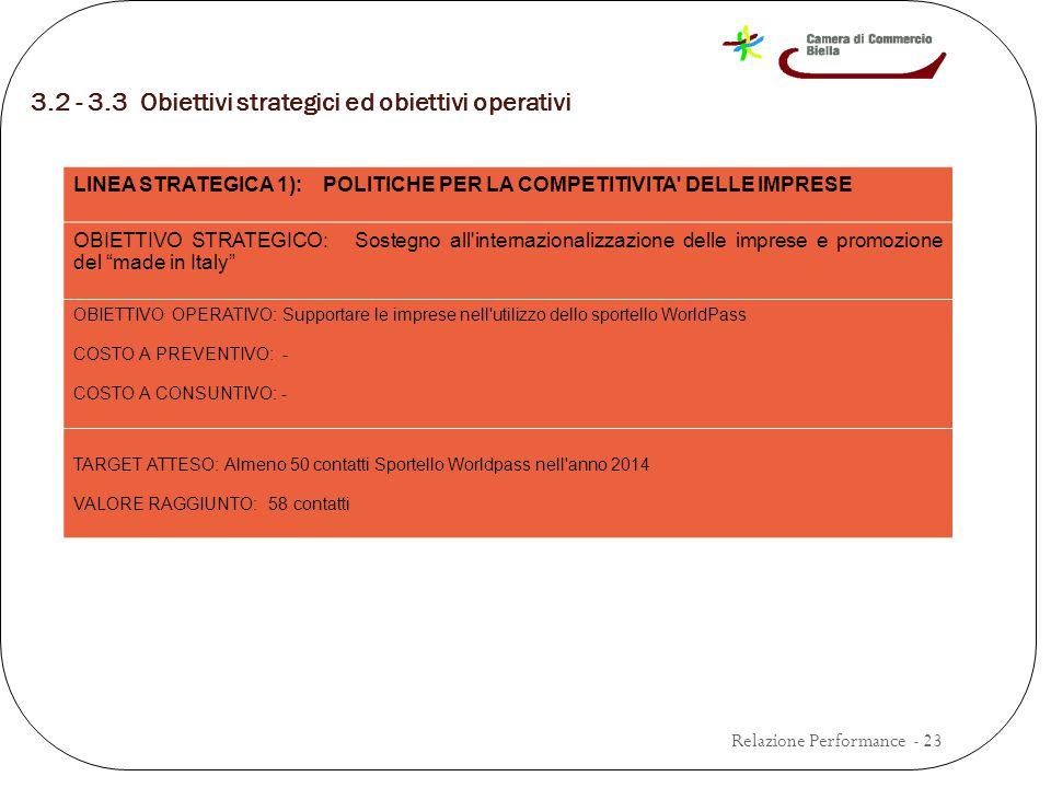 3.2 - 3.3 Obiettivi strategici ed obiettivi operativi Relazione Performance - 23 LINEA STRATEGICA 1): POLITICHE PER LA COMPETITIVITA DELLE IMPRESE OBIETTIVO STRATEGICO: Sostegno all internazionalizzazione delle imprese e promozione del made in Italy OBIETTIVO OPERATIVO: Supportare le imprese nell utilizzo dello sportello WorldPass COSTO A PREVENTIVO: - COSTO A CONSUNTIVO: - TARGET ATTESO: Almeno 50 contatti Sportello Worldpass nell anno 2014 VALORE RAGGIUNTO: 58 contatti