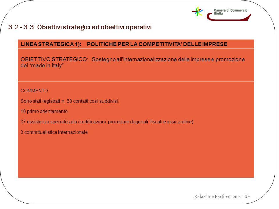 3.2 - 3.3 Obiettivi strategici ed obiettivi operativi Relazione Performance - 24 LINEA STRATEGICA 1): POLITICHE PER LA COMPETITIVITA DELLE IMPRESE OBIETTIVO STRATEGICO: Sostegno all internazionalizzazione delle imprese e promozione del made in Italy COMMENTO: Sono stati registrati n.