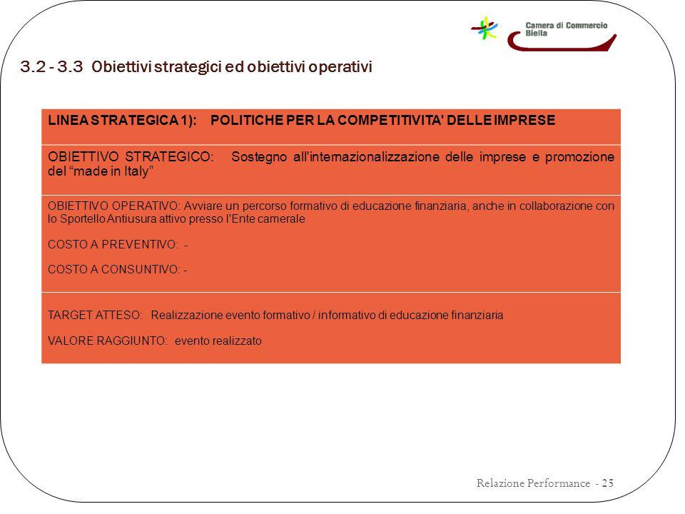 3.2 - 3.3 Obiettivi strategici ed obiettivi operativi Relazione Performance - 25 LINEA STRATEGICA 1): POLITICHE PER LA COMPETITIVITA DELLE IMPRESE OBIETTIVO STRATEGICO: Sostegno all internazionalizzazione delle imprese e promozione del made in Italy OBIETTIVO OPERATIVO: Avviare un percorso formativo di educazione finanziaria, anche in collaborazione con lo Sportello Antiusura attivo presso l Ente camerale COSTO A PREVENTIVO: - COSTO A CONSUNTIVO: - TARGET ATTESO: Realizzazione evento formativo / informativo di educazione finanziaria VALORE RAGGIUNTO: evento realizzato