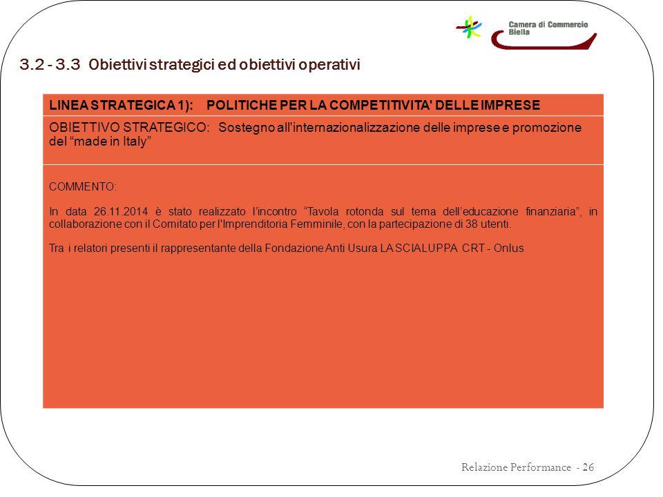 3.2 - 3.3 Obiettivi strategici ed obiettivi operativi Relazione Performance - 26 LINEA STRATEGICA 1): POLITICHE PER LA COMPETITIVITA DELLE IMPRESE OBIETTIVO STRATEGICO: Sostegno all internazionalizzazione delle imprese e promozione del made in Italy COMMENTO: In data 26.11.2014 è stato realizzato l'incontro Tavola rotonda sul tema dell'educazione finanziaria , in collaborazione con il Comitato per l Imprenditoria Femminile, con la partecipazione di 38 utenti.