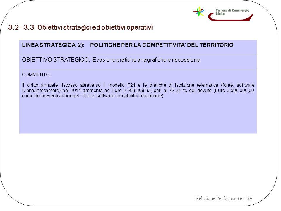 3.2 - 3.3 Obiettivi strategici ed obiettivi operativi Relazione Performance - 34 LINEA STRATEGICA 2): POLITICHE PER LA COMPETITIVITA DEL TERRITORIO OBIETTIVO STRATEGICO: Evasione pratiche anagrafiche e riscossione COMMENTO: Il diritto annuale riscosso attraverso il modello F24 e le pratiche di iscrizione telematica (fonte: software Diana/Infocamere) nel 2014 ammonta ad Euro 2.598.308,82, pari al 72,24 % del dovuto (Euro 3.596.000,00 come da preventivo/budget – fonte: software contabilità/Infocamere)