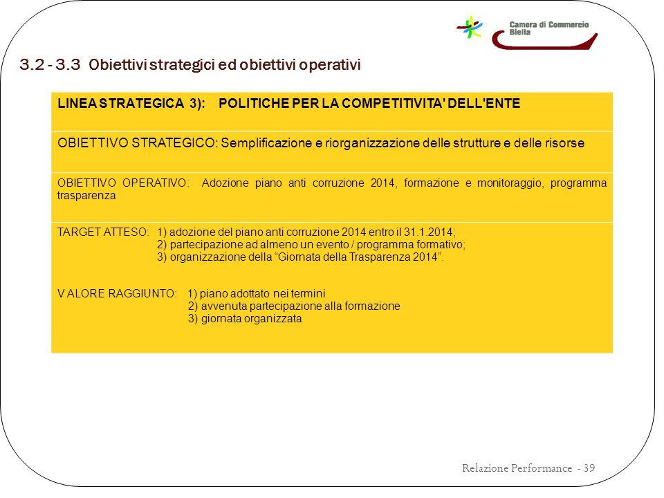 3.2 - 3.3 Obiettivi strategici ed obiettivi operativi Relazione Performance - 39 LINEA STRATEGICA 3): POLITICHE PER LA COMPETITIVITA DELL ENTE OBIETTIVO STRATEGICO: Semplificazione e riorganizzazione delle strutture e delle risorse OBIETTIVO OPERATIVO: Adozione piano anti corruzione 2014, formazione e monitoraggio, programma trasparenza TARGET ATTESO: 1) adozione del piano anti corruzione 2014 entro il 31.1.2014; 2) partecipazione ad almeno un evento / programma formativo; 3) organizzazione della Giornata della Trasparenza 2014 .