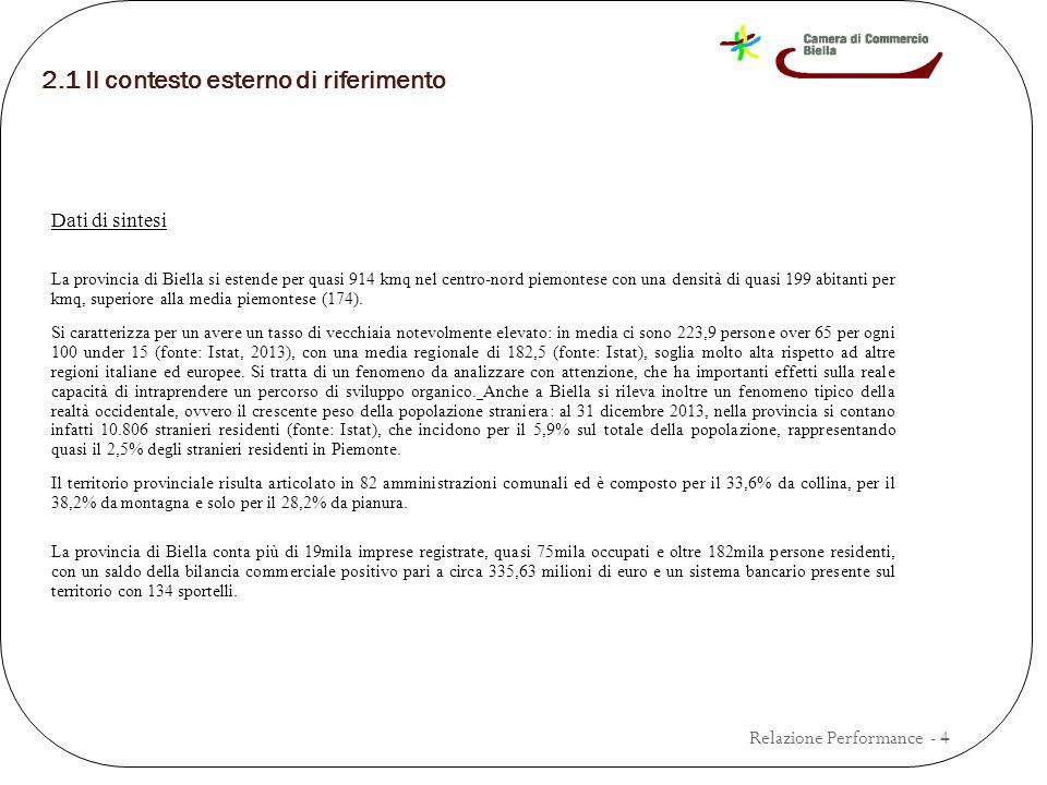 2.1 Il contesto esterno di riferimento Dati di sintesi La provincia di Biella si estende per quasi 914 kmq nel centro-nord piemontese con una densità di quasi 199 abitanti per kmq, superiore alla media piemontese (174).