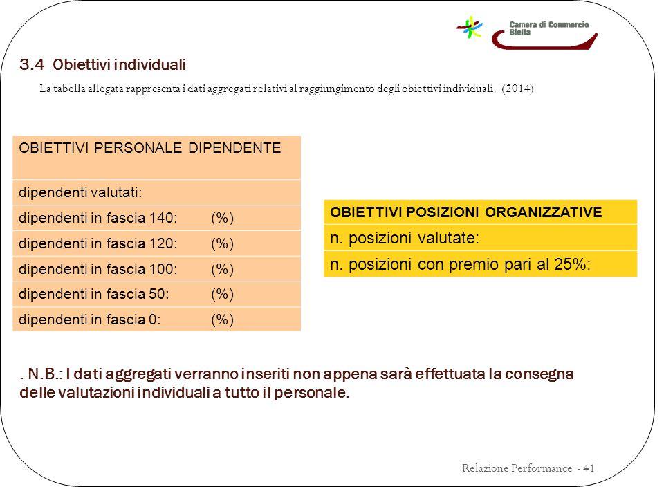 3.4 Obiettivi individuali Relazione Performance - 41 La tabella allegata rappresenta i dati aggregati relativi al raggiungimento degli obiettivi individuali.