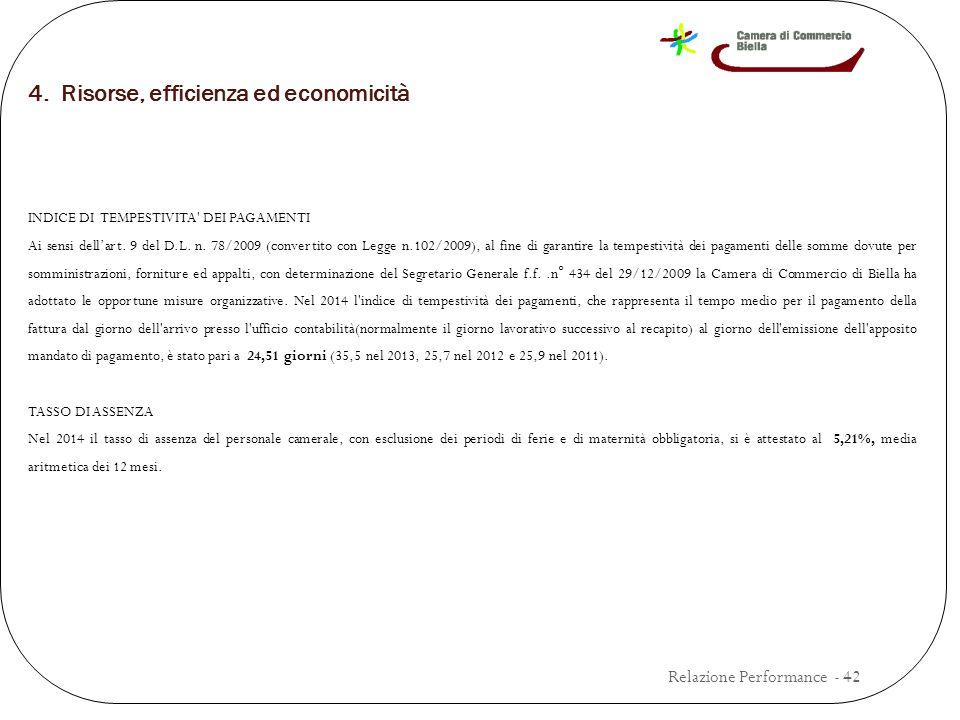 4. Risorse, efficienza ed economicità Relazione Performance - 42 INDICE DI TEMPESTIVITA' DEI PAGAMENTI Ai sensi dell'art. 9 del D.L. n. 78/2009 (conve