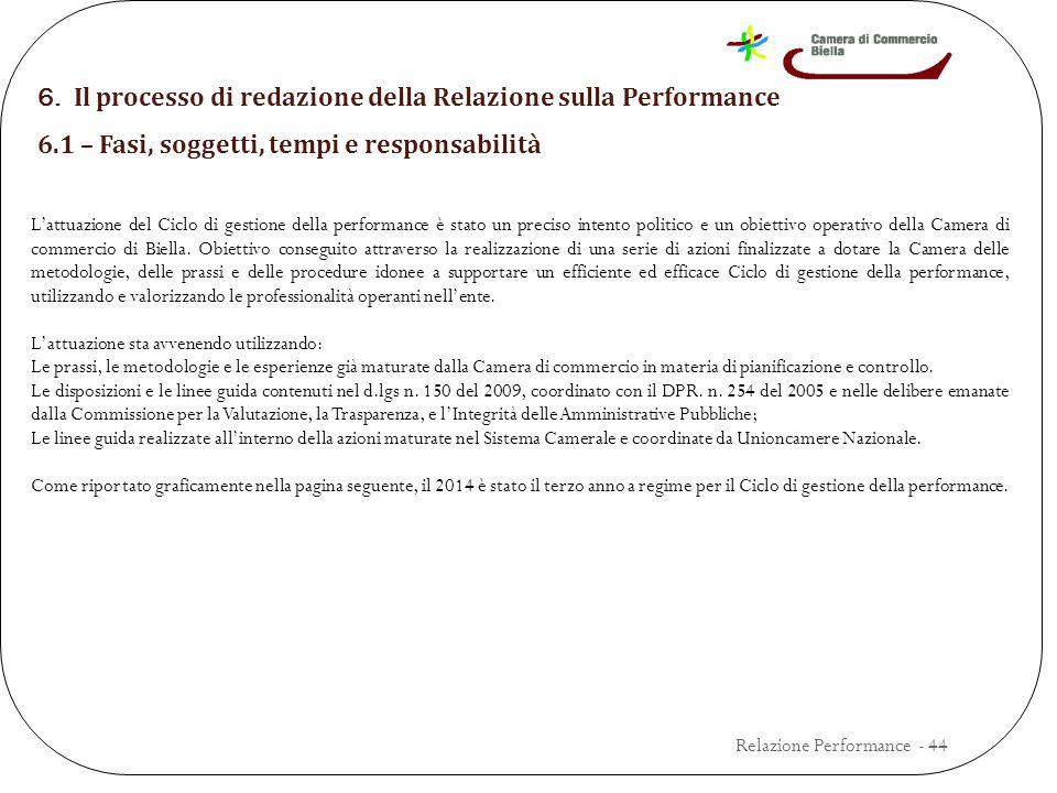 Relazione Performance - 44 6.