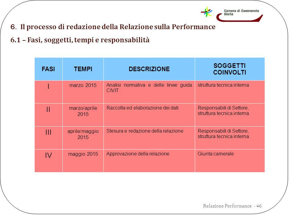Relazione Performance - 46 6.