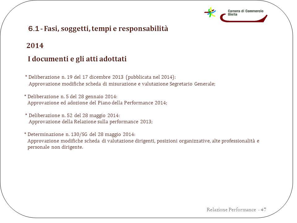 Relazione Performance - 47 6.1 - Fasi, soggetti, tempi e responsabilità 2014 I documenti e gli atti adottati * Deliberazione n.