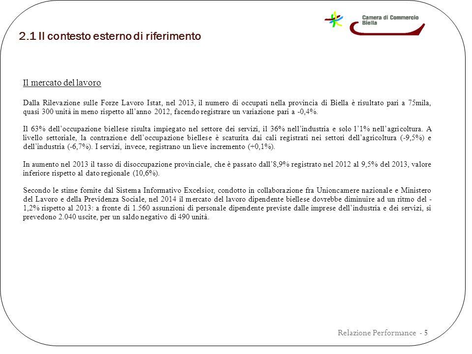 2.1 Il contesto esterno di riferimento Il mercato del lavoro Dalla Rilevazione sulle Forze Lavoro Istat, nel 2013, il numero di occupati nella provincia di Biella è risultato pari a 75mila, quasi 300 unità in meno rispetto all'anno 2012, facendo registrare un variazione pari a -0,4%.