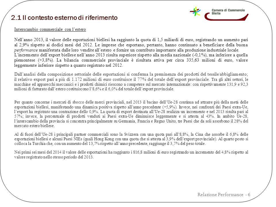 2.1 Il contesto esterno di riferimento Interscambio commerciale con l'estero Nell'anno 2013, il valore delle esportazioni biellesi ha raggiunto la quota di 1,5 miliardi di euro, registrando un aumento pari al 2,9% rispetto ai dodici mesi del 2012.