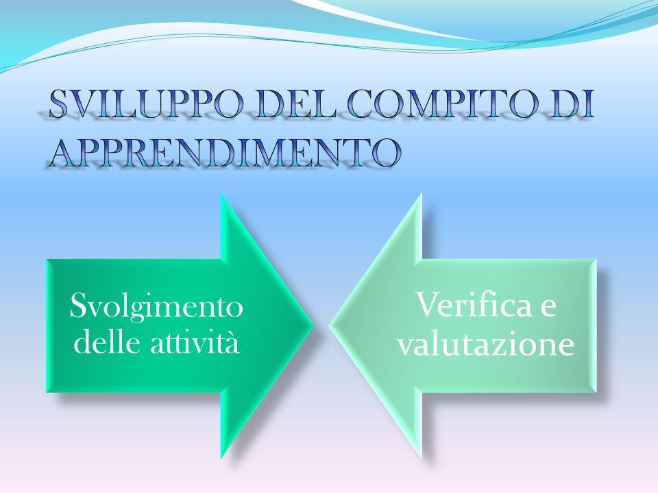 Svolgimento delle attività Verifica e valutazione