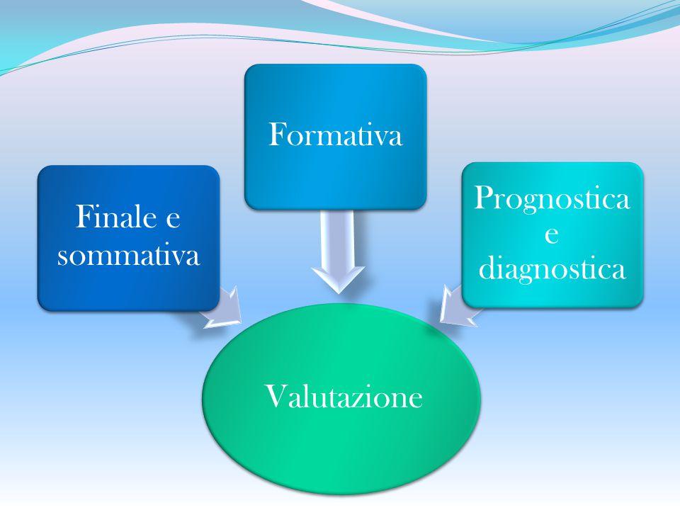 Valutazione Finale e sommativa Formativa Prognostica e diagnostica