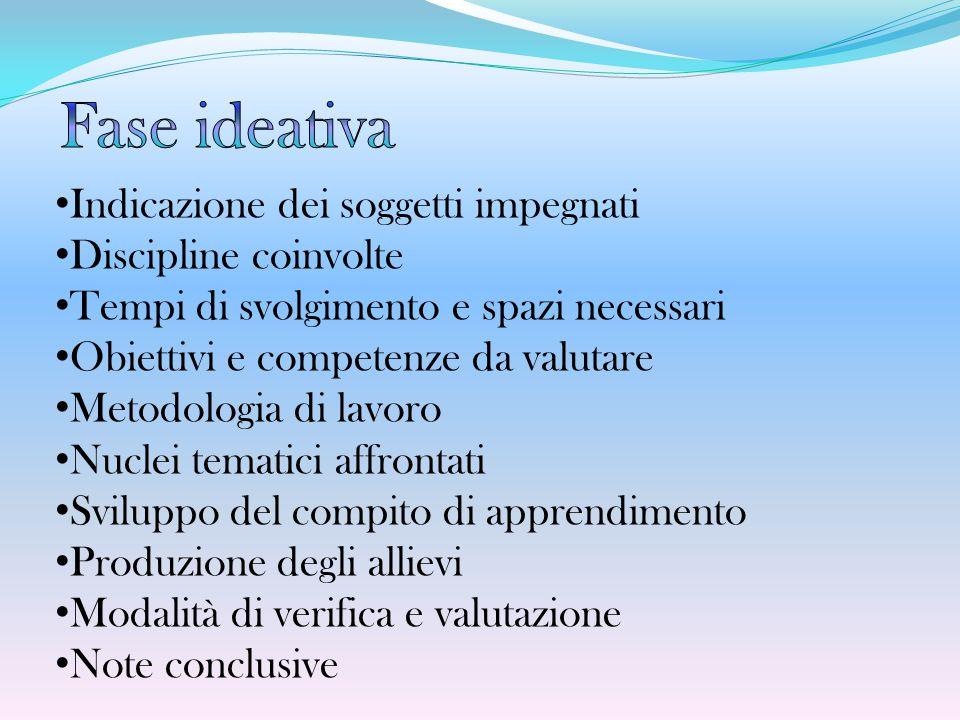 Classe III Allievi impegnati n. 18 Docenti: Angelica Oliverio Giusy Bitonti Francesca Marini Serra