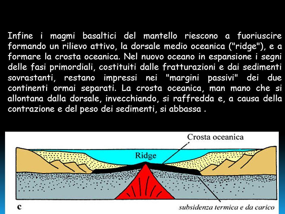 Infine i magmi basaltici del mantello riescono a fuoriuscire formando un rilievo attivo, la dorsale medio oceanica (