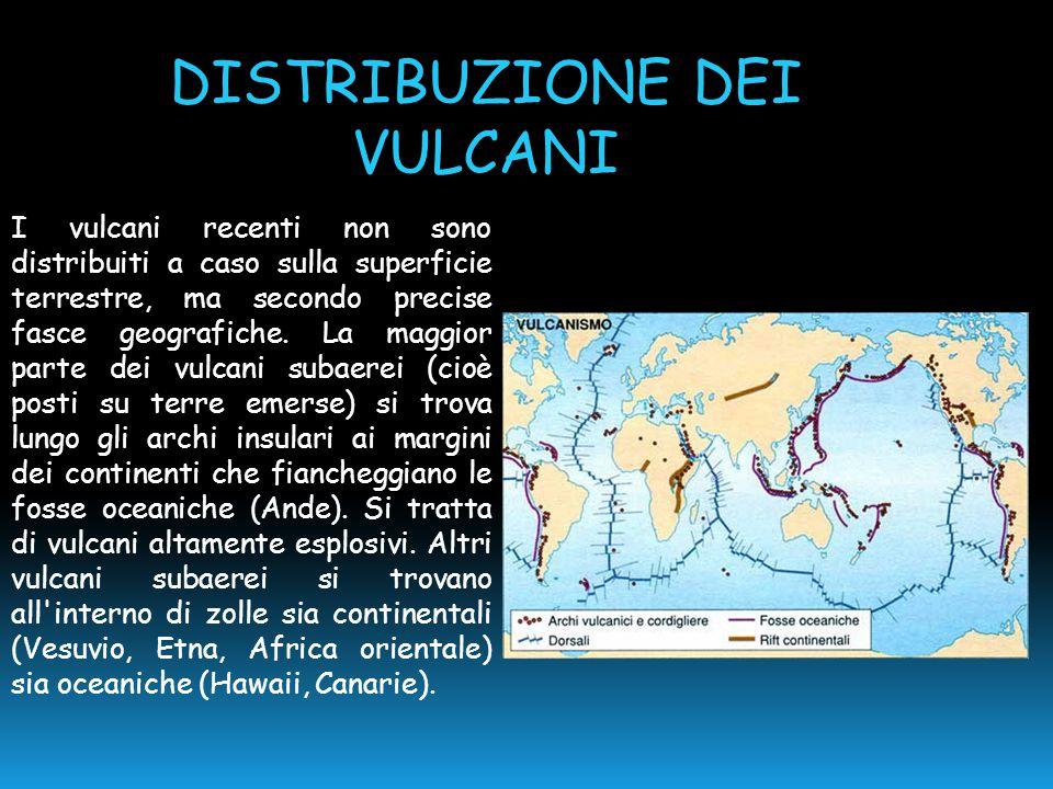 I vulcani recenti non sono distribuiti a caso sulla superficie terrestre, ma secondo precise fasce geografiche. La maggior parte dei vulcani subaerei