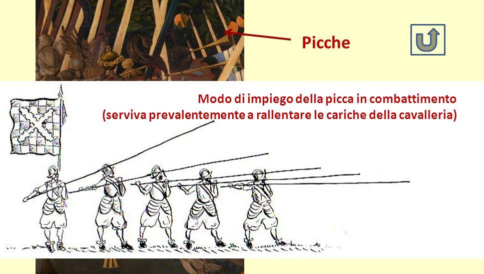 Le armature, fatte di piastre metalliche, coprivano tutto il corpo, al punto che venne meno l'uso dello scudo Picche Le picche in secondo piano sono r