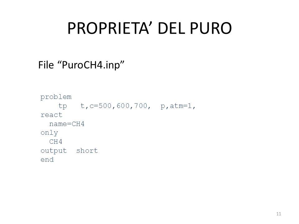 """PROPRIETA' DEL PURO File """"PuroCH4.inp"""" problem tp t,c=500,600,700, p,atm=1, react name=CH4 only CH4 output short end 11"""