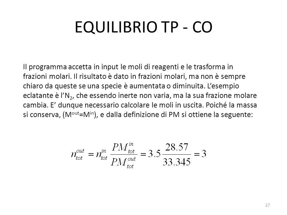 EQUILIBRIO TP - CO 27 Il programma accetta in input le moli di reagenti e le trasforma in frazioni molari. Il risultato è dato in frazioni molari, ma