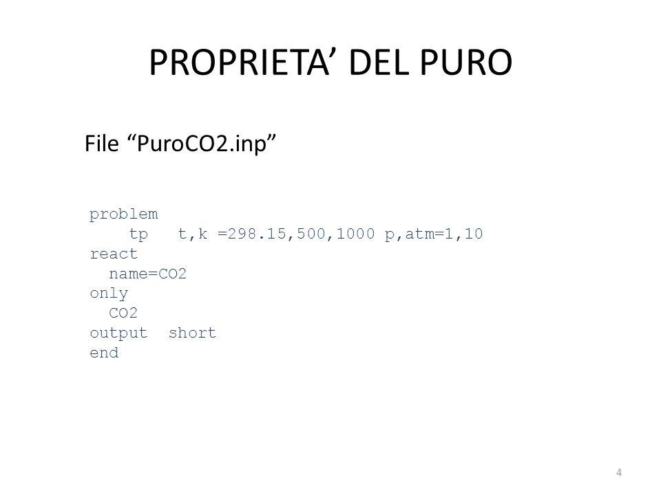"PROPRIETA' DEL PURO File ""PuroCO2.inp"" problem tp t,k =298.15,500,1000 p,atm=1,10 react name=CO2 only CO2 output short end 4"