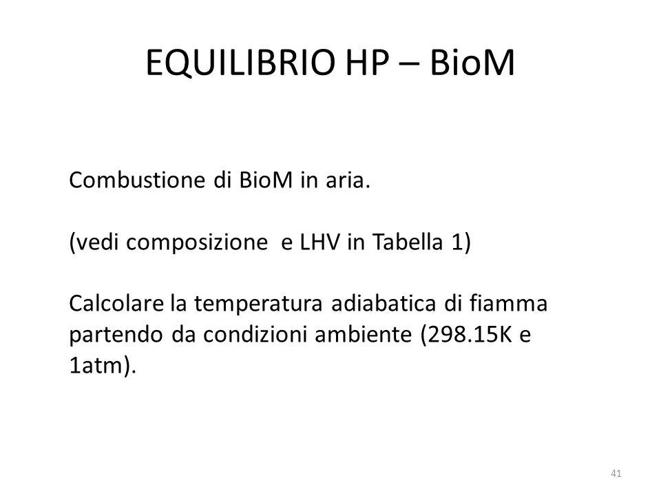 EQUILIBRIO HP – BioM Combustione di BioM in aria. (vedi composizione e LHV in Tabella 1) Calcolare la temperatura adiabatica di fiamma partendo da con