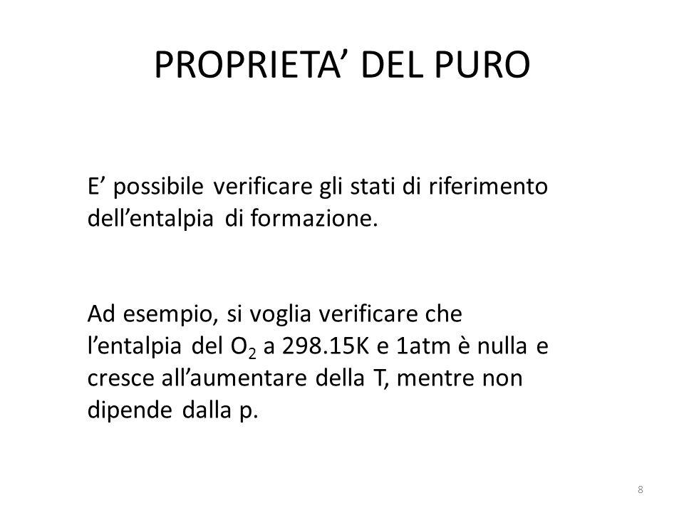 PROPRIETA' DEL PURO E' possibile verificare gli stati di riferimento dell'entalpia di formazione. Ad esempio, si voglia verificare che l'entalpia del