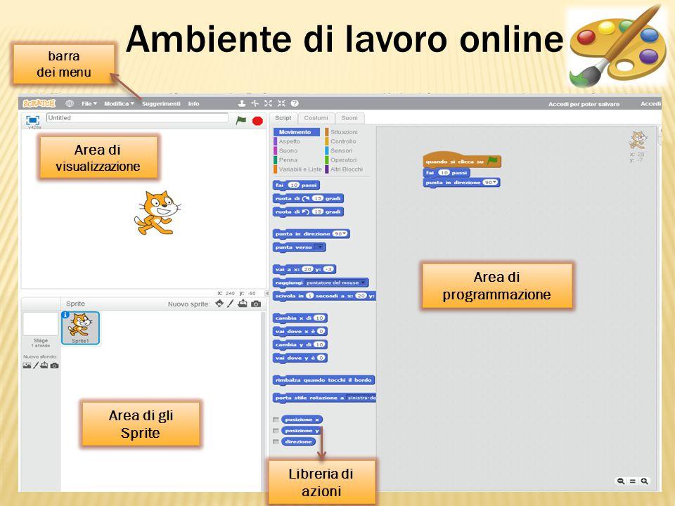 Ambiente di lavoro online barra dei menu barra dei menu Libreria di azioni Area di programmazione Area di visualizzazione Area di gli Sprite Area di g