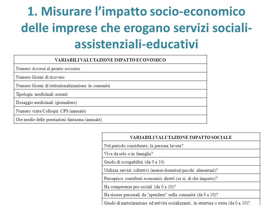 1. Misurare l'impatto socio-economico delle imprese che erogano servizi sociali- assistenziali-educativi VARIABILI VALUTAZIONE IMPATTO ECONOMICO Numer