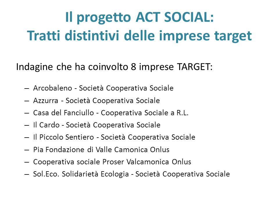 Il progetto ACT SOCIAL: Tratti distintivi delle imprese target Indagine che ha coinvolto 8 imprese TARGET: – Arcobaleno - Società Cooperativa Sociale
