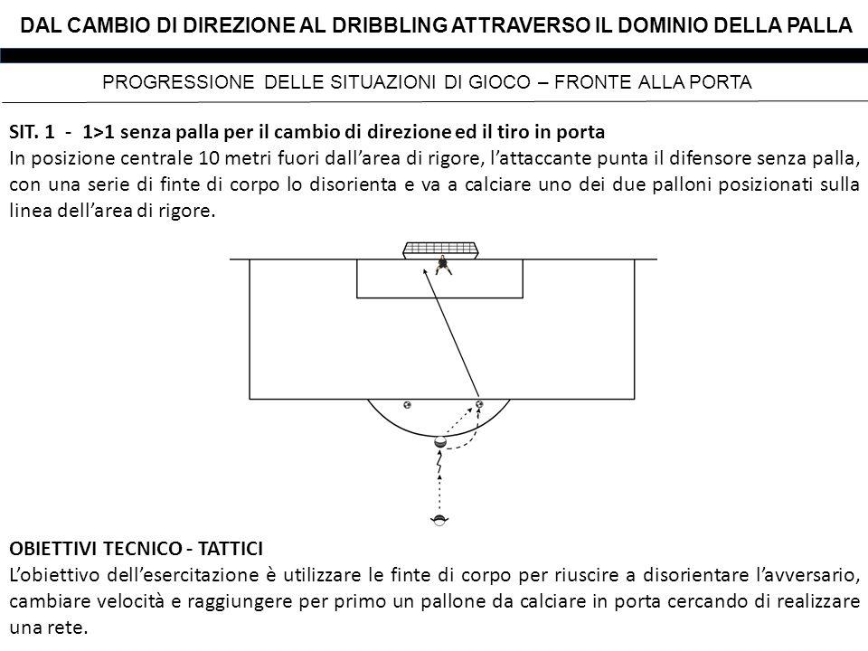 DAL CAMBIO DI DIREZIONE AL DRIBBLING ATTRAVERSO IL DOMINIO DELLA PALLA PROGRESSIONE DI ESERCIZI PER LO STOP ORIENTATO – DRIBBLING DORSALE EX.