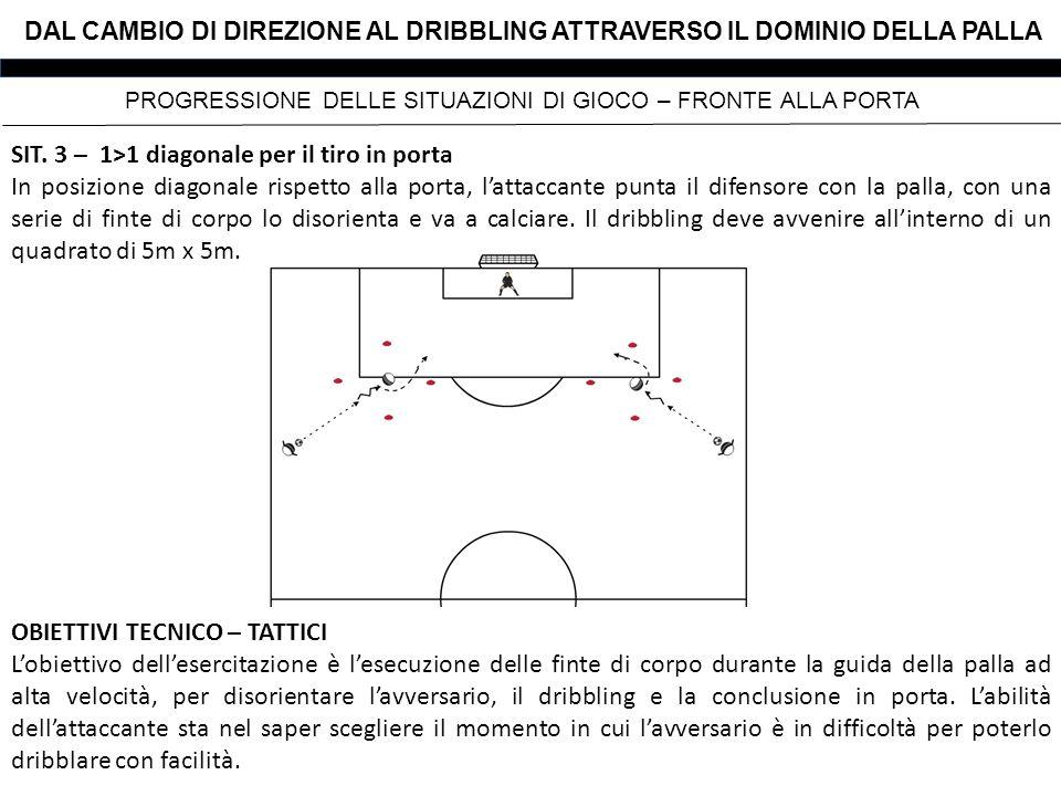 DAL CAMBIO DI DIREZIONE AL DRIBBLING ATTRAVERSO IL DOMINIO DELLA PALLA SIT. 3 – 1>1 diagonale per il tiro in porta In posizione diagonale rispetto all