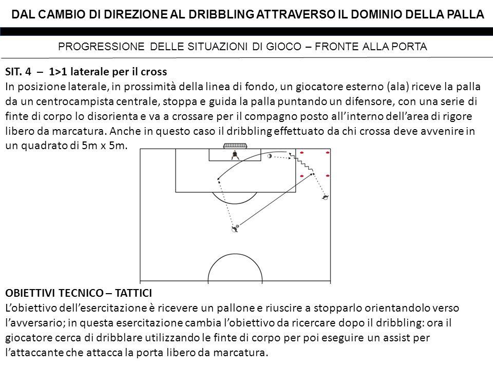 DAL CAMBIO DI DIREZIONE AL DRIBBLING ATTRAVERSO IL DOMINIO DELLA PALLA SIT. 4 – 1>1 laterale per il cross In posizione laterale, in prossimità della l
