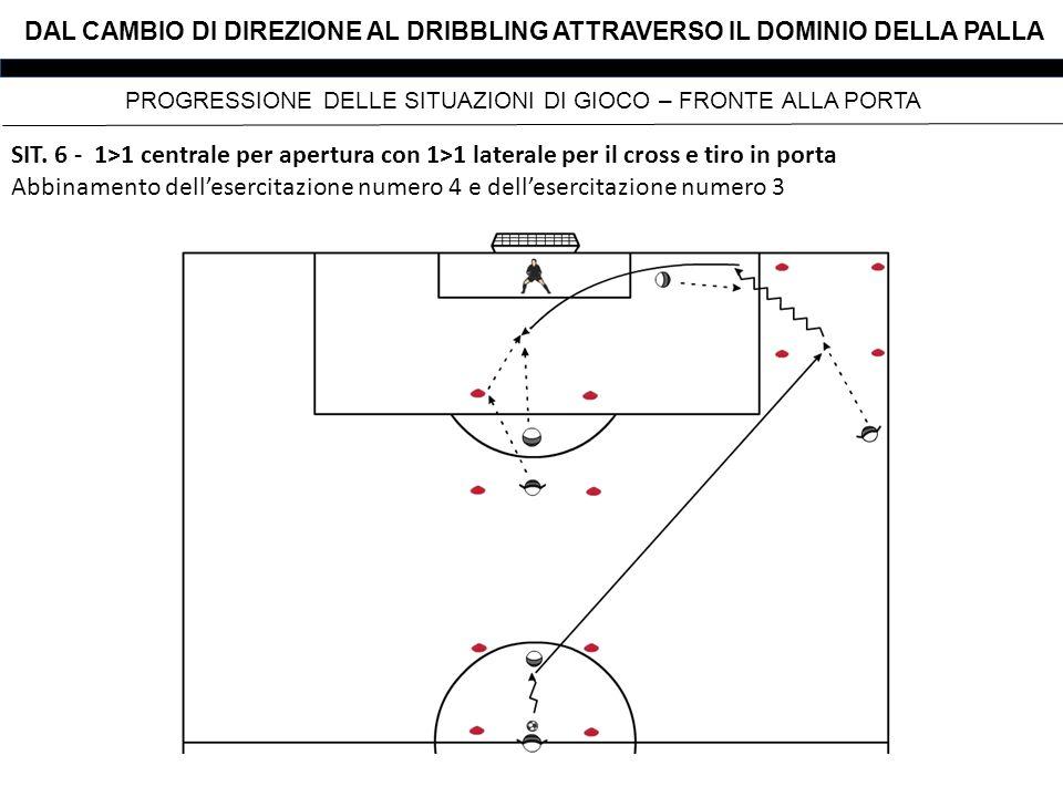 DAL CAMBIO DI DIREZIONE AL DRIBBLING ATTRAVERSO IL DOMINIO DELLA PALLA SIT. 6 - 1>1 centrale per apertura con 1>1 laterale per il cross e tiro in port