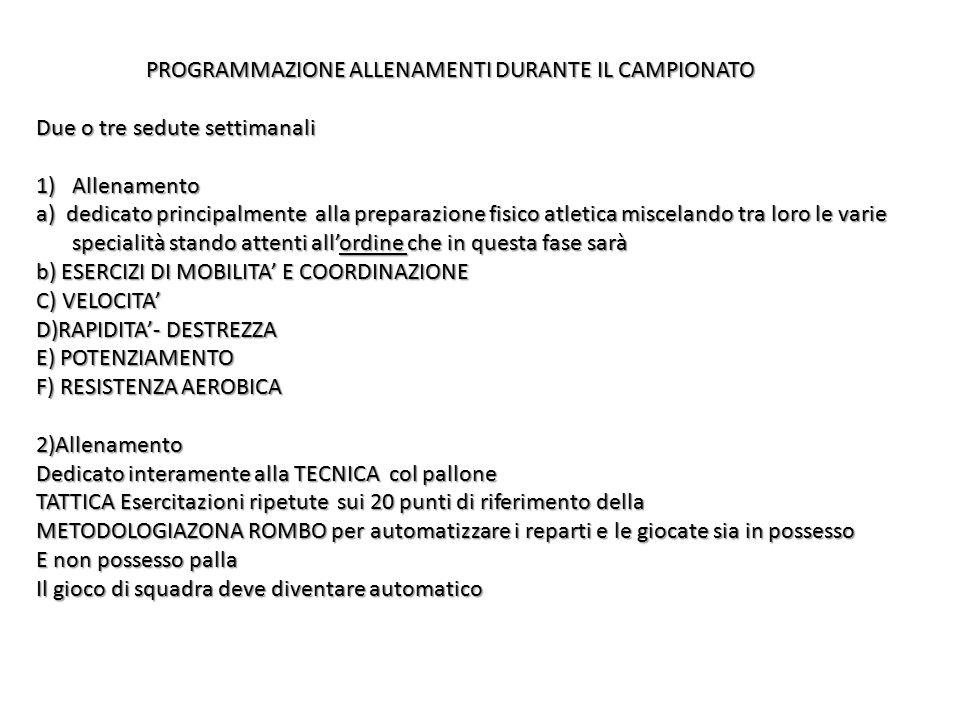 Per i tecnici settore giovanile agonistica 2002- 2001-2000 – 99 - 98 – 97 Programma realizzato da ERMANNO RICCI coordinatore tecnico con la funzione d