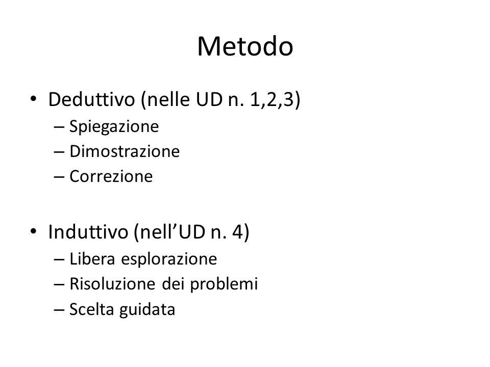 Metodo Deduttivo (nelle UD n. 1,2,3) – Spiegazione – Dimostrazione – Correzione Induttivo (nell'UD n. 4) – Libera esplorazione – Risoluzione dei probl