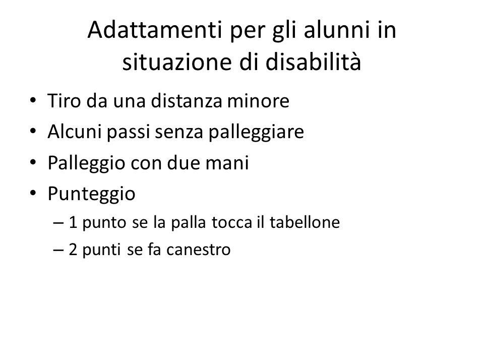 Adattamenti per gli alunni in situazione di disabilità Tiro da una distanza minore Alcuni passi senza palleggiare Palleggio con due mani Punteggio – 1