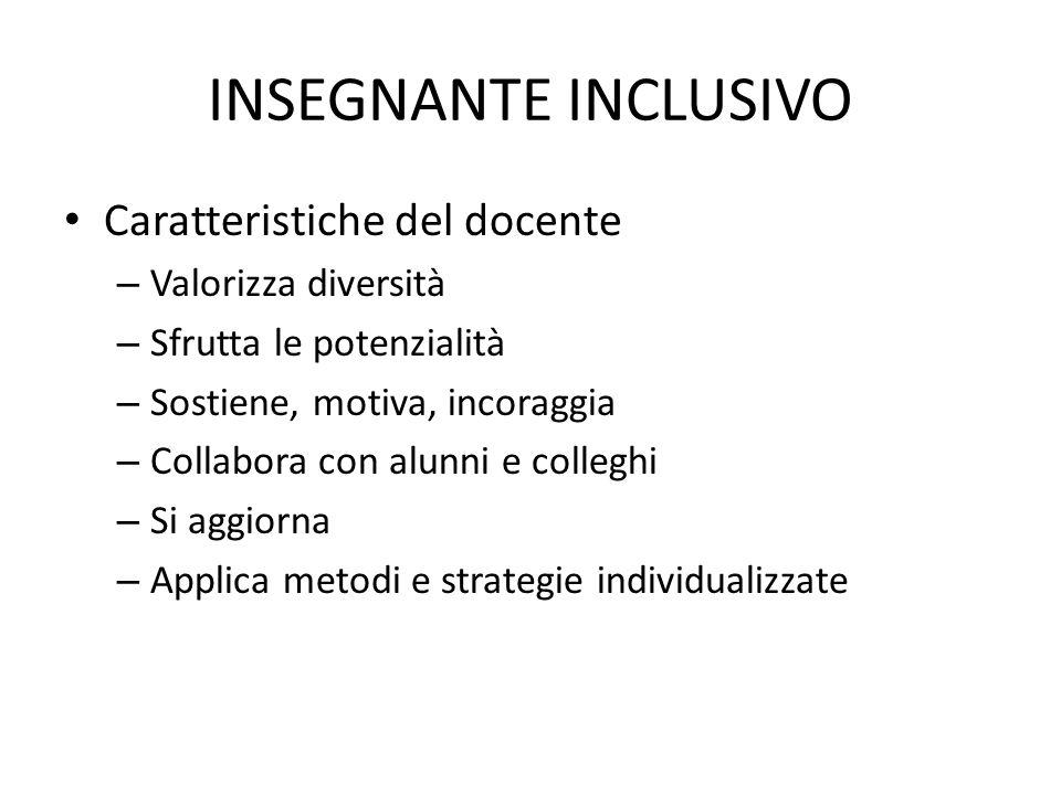 INSEGNANTE INCLUSIVO Caratteristiche del docente – Valorizza diversità – Sfrutta le potenzialità – Sostiene, motiva, incoraggia – Collabora con alunni