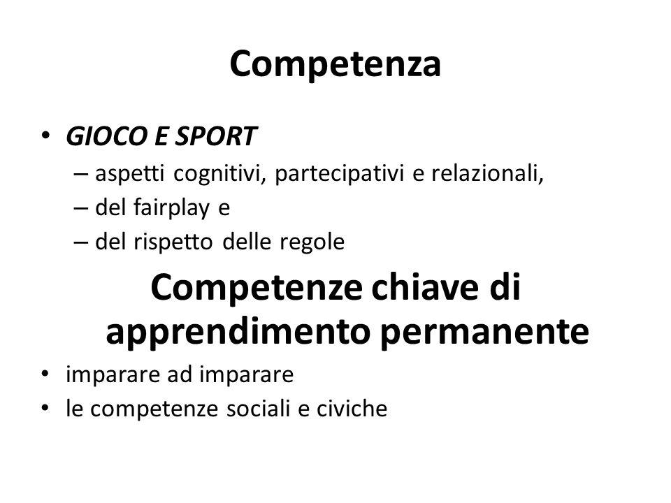 Competenza GIOCO E SPORT – aspetti cognitivi, partecipativi e relazionali, – del fairplay e – del rispetto delle regole Competenze chiave di apprendim