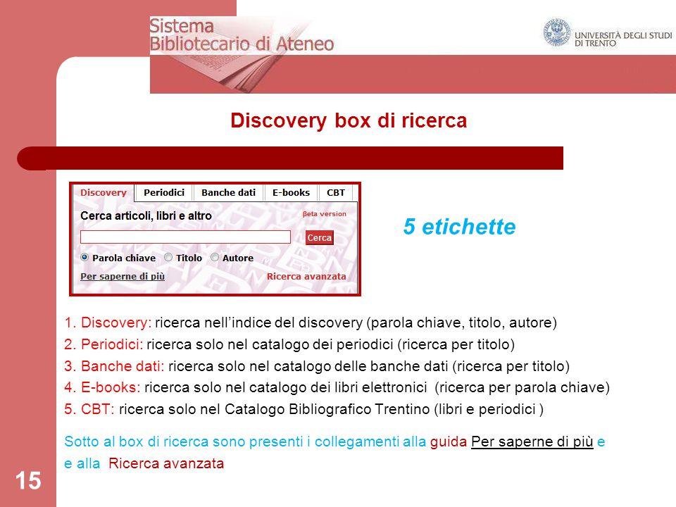 Discovery box di ricerca 5 etichette 1. Discovery: ricerca nell'indice del discovery (parola chiave, titolo, autore) 2. Periodici: ricerca solo nel ca