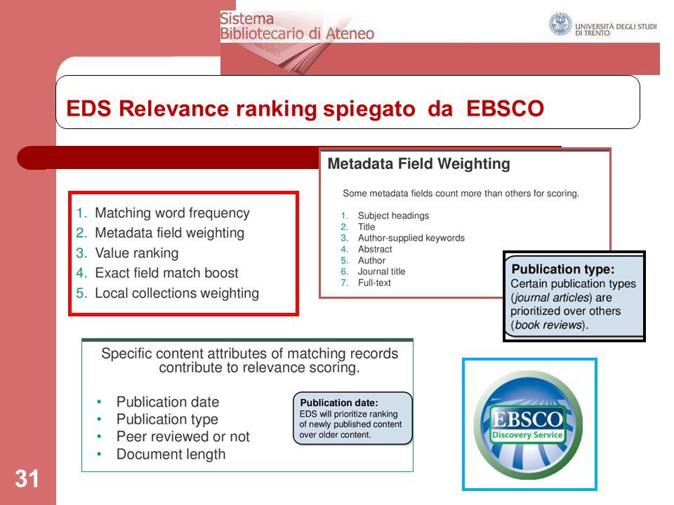 EDS Relevance ranking spiegato da EBSCO 31