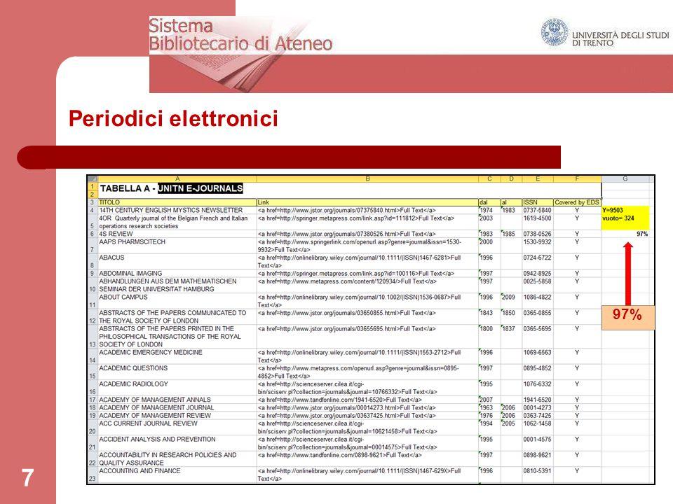 78 LinkSource …EBSCO Linkresolver LinkSource collega i record indicizzati da EDS al testo completo corrispondente.