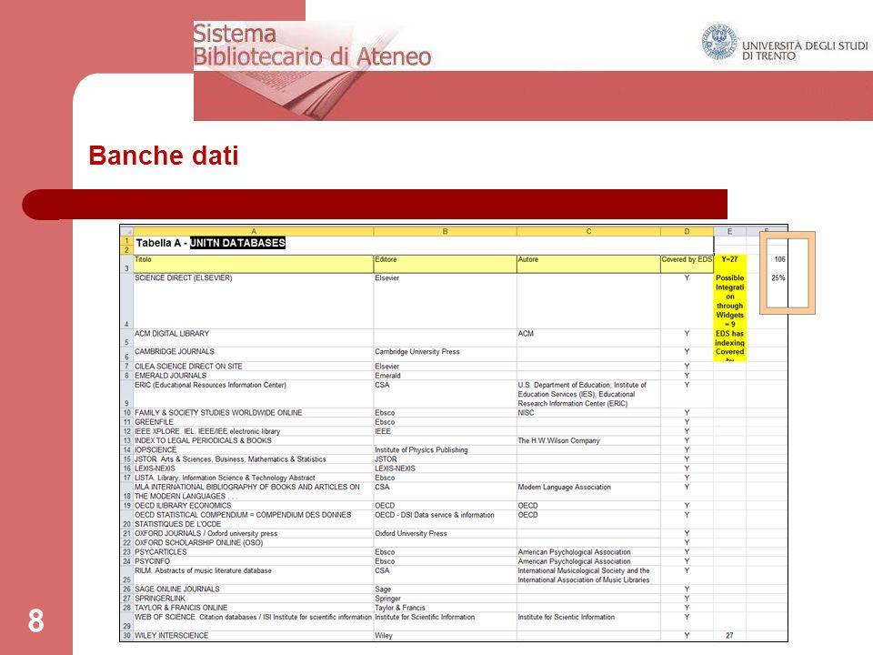 79 Ricerca attuale (Current search box = Breadbox)  Nel breadbox sono indicati i termini utilizzati per la ricerca (strategia di ricerca).