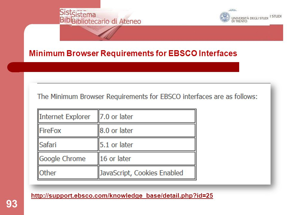 Minimum Browser Requirements for EBSCO Interfaces 93 http://support.ebsco.com/knowledge_base/detail.php?id=25