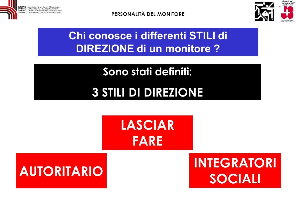 Chi conosce i differenti STILI di DIREZIONE di un monitore ? Sono stati definiti: 3 STILI DI DIREZIONE LASCIAR FARE INTEGRATORI SOCIALI AUTORITARIO PE